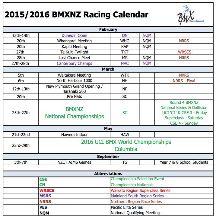 BMXNZ - Race Calendar 2015-2016 page 2
