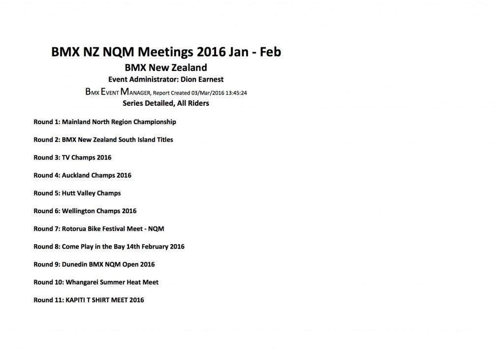 2015-2016 NQM Status Update